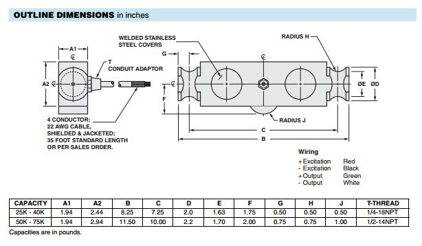 65040-65Klb_美国Sensortronics 65040-65Klb称重传感器  产品品牌:美国Sensortronics,美国STS 产品名称:65040-65Klb,美国Sensortronics 65040-65Klb称重传感器 产品产地:美国 产品价格:在线询价 产品特性: l 双悬臂剪切梁传感器 l 防护等级IP67 l 合金钢材质,表面镀镍 l 结构坚固、稳定性好 l 内部装载支点 l 可供应不锈钢材质传感器(65040W) l 可供凹型支点加载形式品(65040-1122) l N